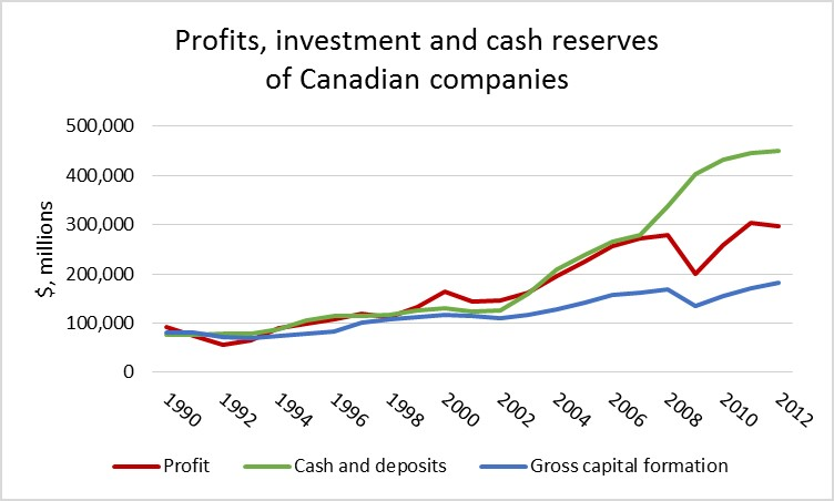 131206 cash deposits