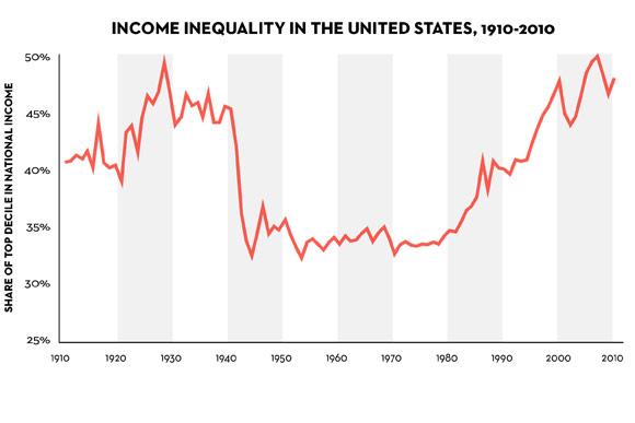 140708 Piketty 1